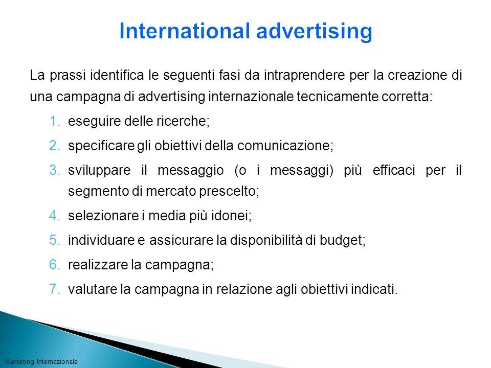 La prassi identifica le seguenti fasi da intraprendere per la creazione di una campagna di advertising internazionale tecnicamente corretta: 1.eseguir