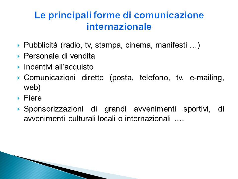 Pubblicità (radio, tv, stampa, cinema, manifesti …) Personale di vendita Incentivi allacquisto Comunicazioni dirette (posta, telefono, tv, e-mailing,