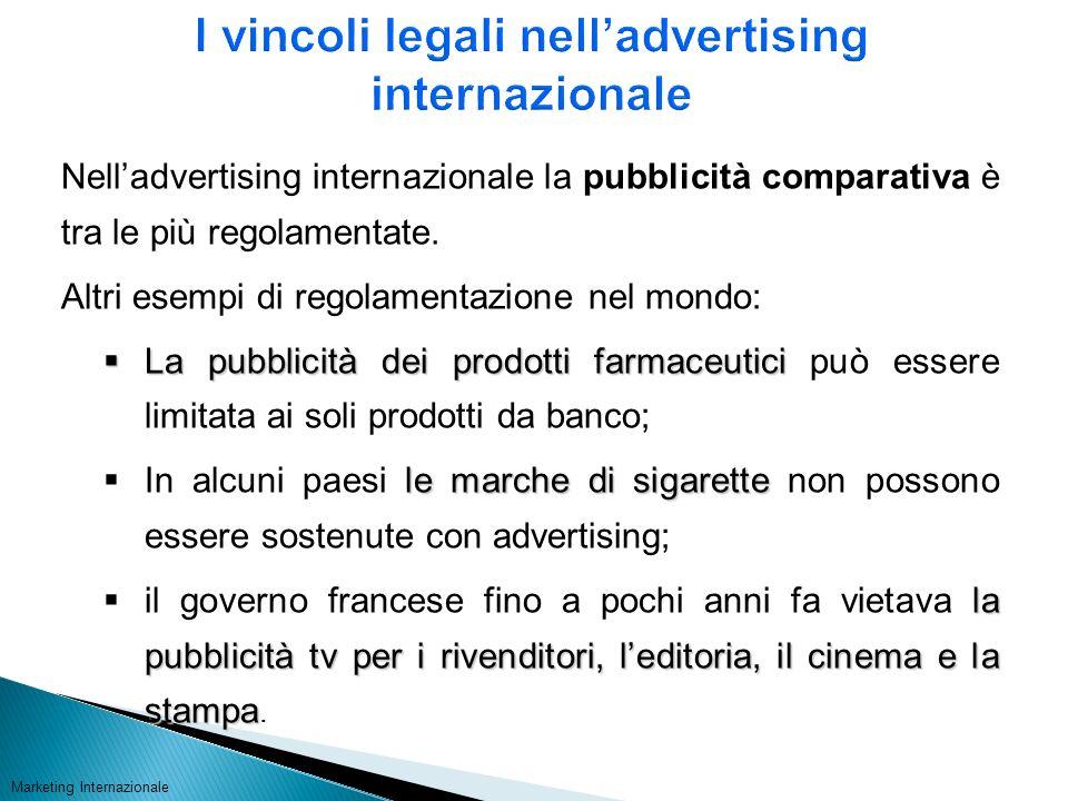 Nelladvertising internazionale la pubblicità comparativa è tra le più regolamentate. Altri esempi di regolamentazione nel mondo: La pubblicità dei pro