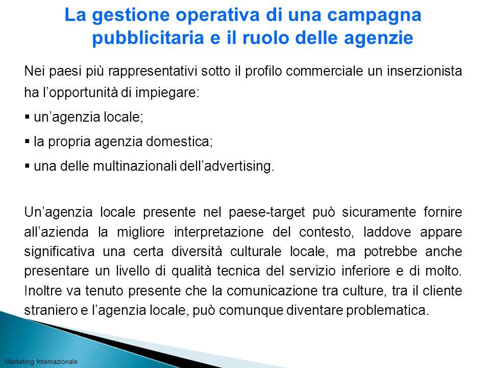La gestione operativa di una campagna pubblicitaria e il ruolo delle agenzie Nei paesi più rappresentativi sotto il profilo commerciale un inserzionis