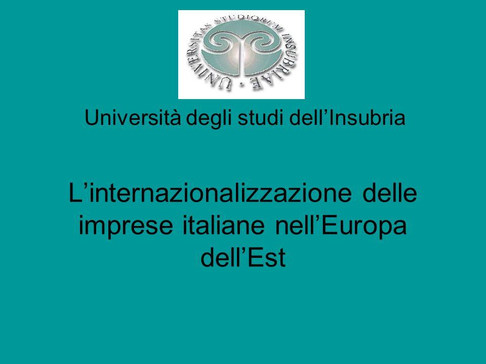 Linternazionalizzazione delle imprese italiane nellEuropa dellEst Università degli studi dellInsubria