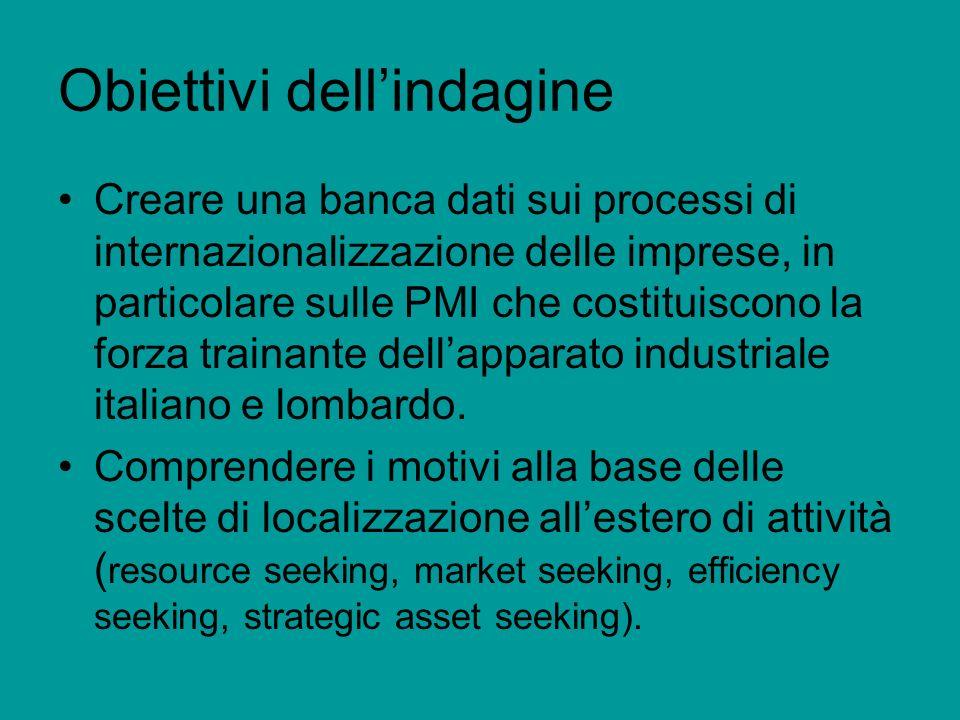 Obiettivi dellindagine Creare una banca dati sui processi di internazionalizzazione delle imprese, in particolare sulle PMI che costituiscono la forza trainante dellapparato industriale italiano e lombardo.
