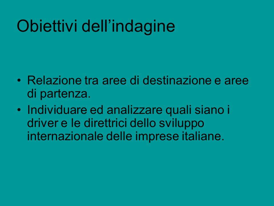 Il questionario È stato redatto sia in lingua italiana che in inglese.