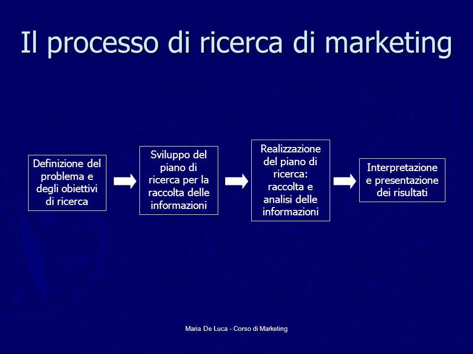 Maria De Luca - Corso di Marketing Il processo di ricerca di marketing Definizione del problema e degli obiettivi di ricerca Sviluppo del piano di ric