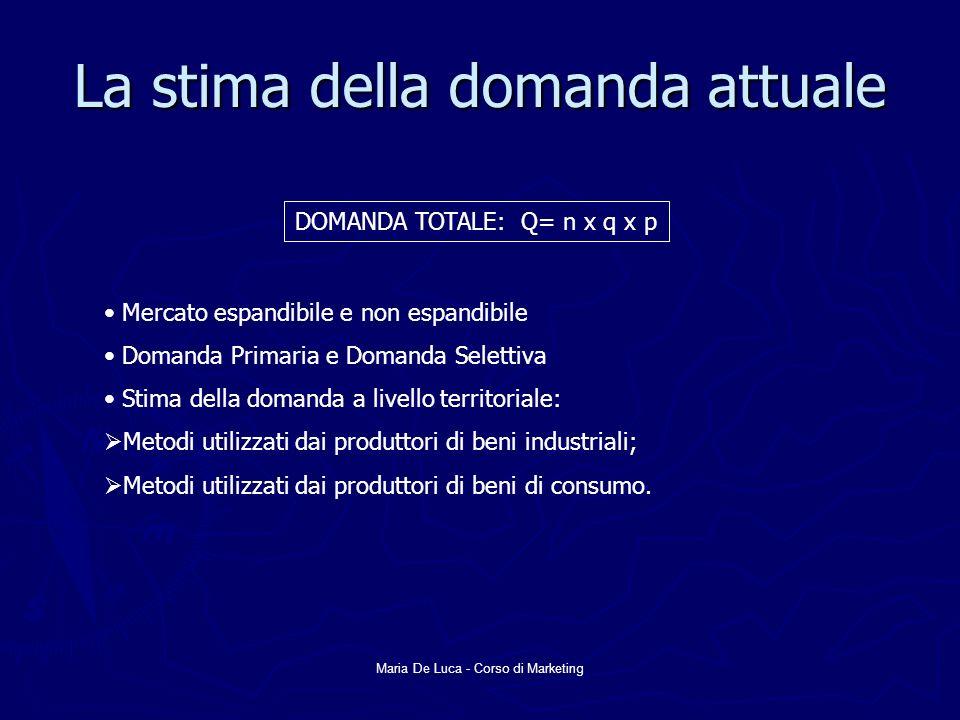 Maria De Luca - Corso di Marketing La stima della domanda attuale DOMANDA TOTALE: Q= n x q x p Mercato espandibile e non espandibile Domanda Primaria