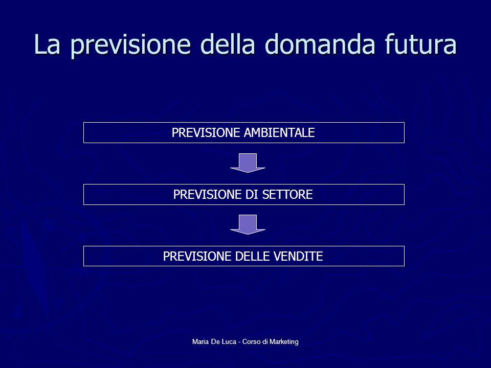 Maria De Luca - Corso di Marketing La previsione della domanda futura PREVISIONE AMBIENTALE PREVISIONE DI SETTORE PREVISIONE DELLE VENDITE