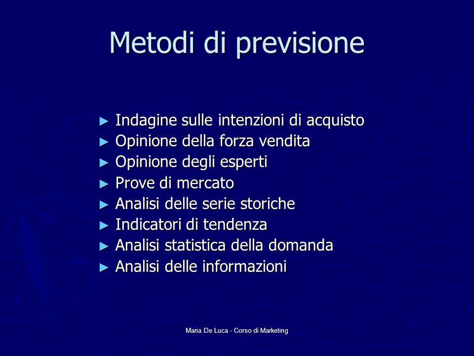 Maria De Luca - Corso di Marketing Metodi di previsione Indagine sulle intenzioni di acquisto Indagine sulle intenzioni di acquisto Opinione della for