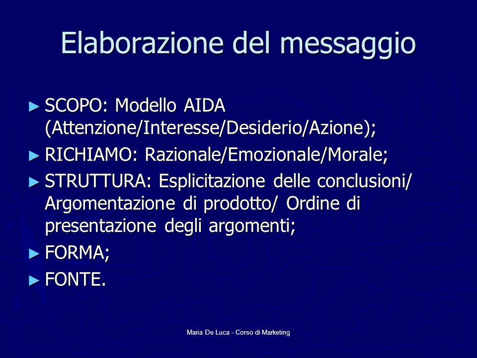 Maria De Luca - Corso di Marketing Metodi di definizione del budget Disponibile Disponibile Percentuale sulle vendite Percentuale sulle vendite Parità competitiva Parità competitiva Obiettivo da conseguire Obiettivo da conseguire