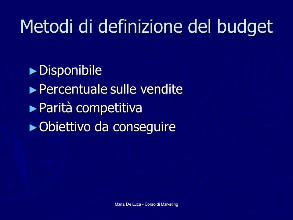 Maria De Luca - Corso di Marketing Metodi di definizione del budget Disponibile Disponibile Percentuale sulle vendite Percentuale sulle vendite Parità