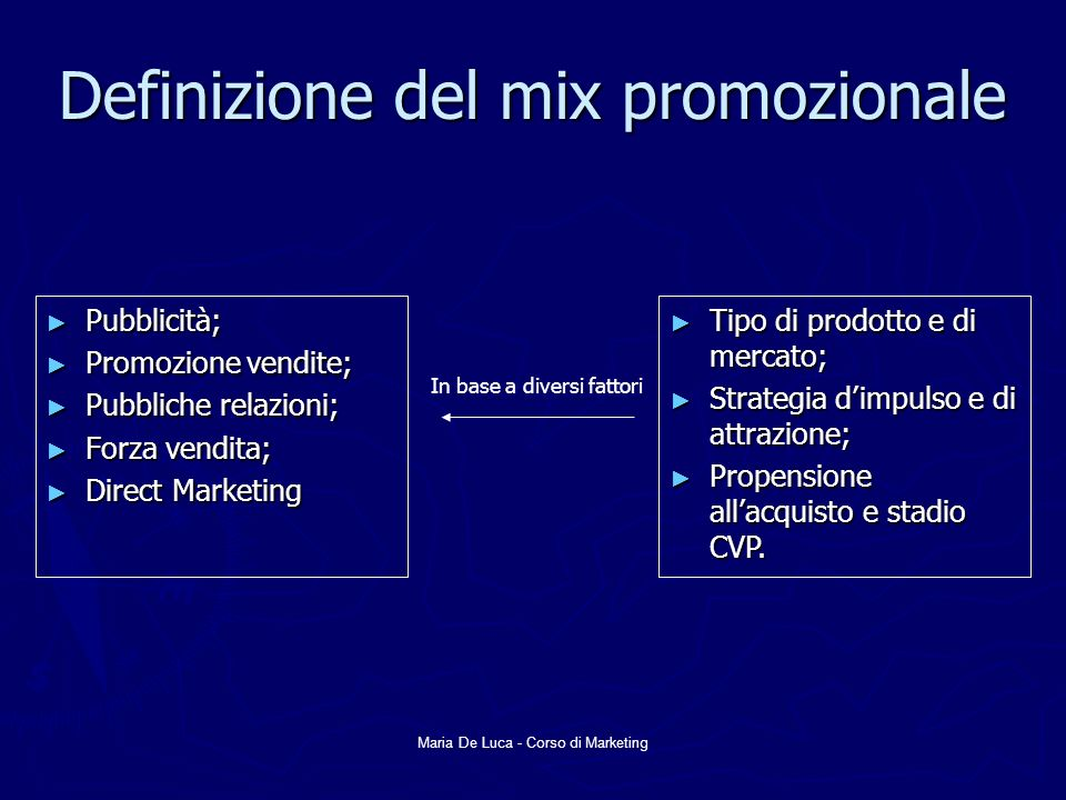 Maria De Luca - Corso di Marketing Definizione del mix promozionale Pubblicità; Pubblicità; Promozione vendite; Promozione vendite; Pubbliche relazion