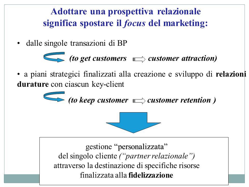 Lapproccio relazionale non costituisce un approccio adeguato per tutte le imprese, né per tutti i clienti Perché.