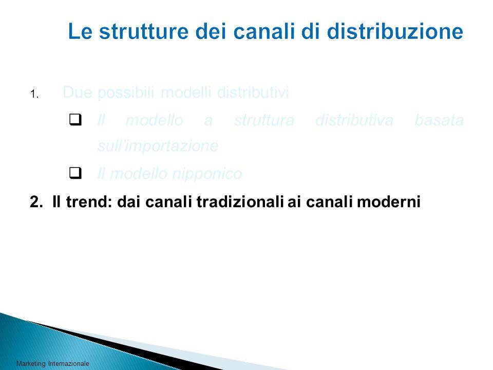 1. Due possibili modelli distributivi Il modello a struttura distributiva basata sullimportazione Il modello nipponico 2. Il trend: dai canali tradizi