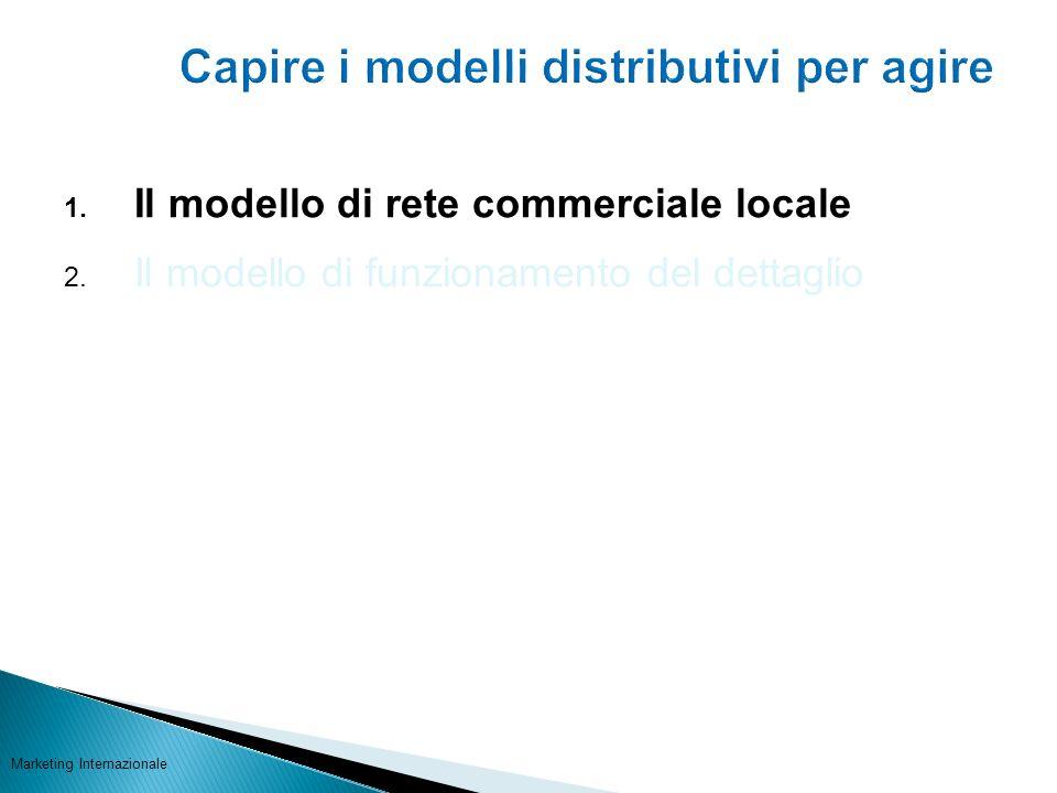 1. Il modello di rete commerciale locale 2. Il modello di funzionamento del dettaglio Marketing Internazionale
