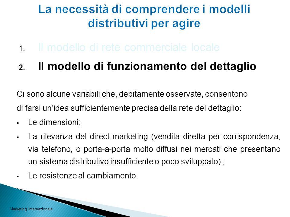1. Il modello di rete commerciale locale 2. Il modello di funzionamento del dettaglio Marketing Internazionale Ci sono alcune variabili che, debitamen