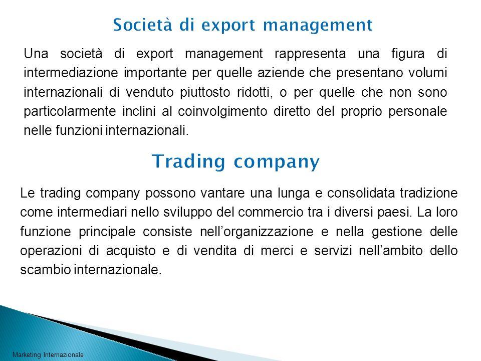 Una società di export management rappresenta una figura di intermediazione importante per quelle aziende che presentano volumi internazionali di vendu