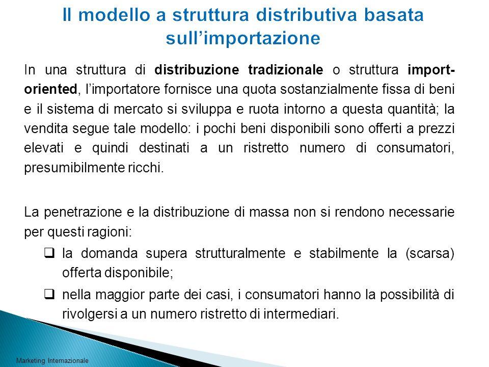 In una struttura di distribuzione tradizionale o struttura import- oriented, limportatore fornisce una quota sostanzialmente fissa di beni e il sistem