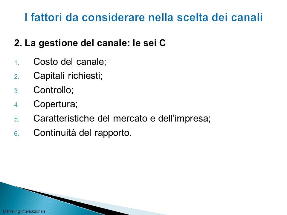 2. La gestione del canale: le sei C Marketing Internazionale 1. Costo del canale; 2. Capitali richiesti; 3. Controllo; 4. Copertura; 5. Caratteristich