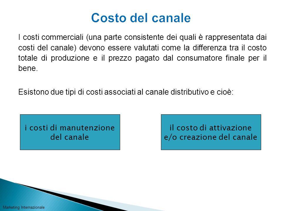 I costi commerciali (una parte consistente dei quali è rappresentata dai costi del canale) devono essere valutati come la differenza tra il costo tota