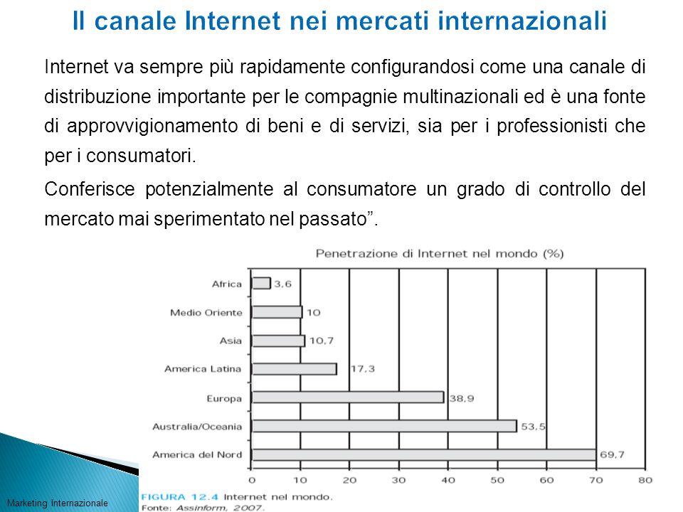 Internet va sempre più rapidamente configurandosi come una canale di distribuzione importante per le compagnie multinazionali ed è una fonte di approv