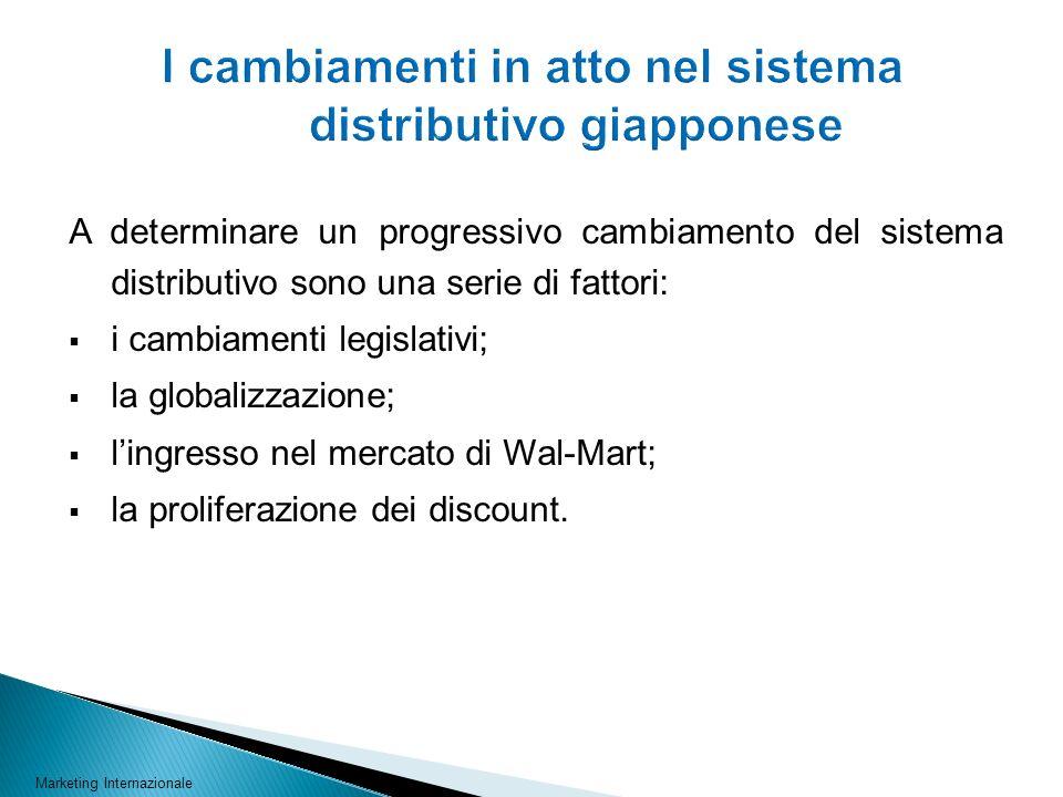 A determinare un progressivo cambiamento del sistema distributivo sono una serie di fattori: i cambiamenti legislativi; la globalizzazione; lingresso