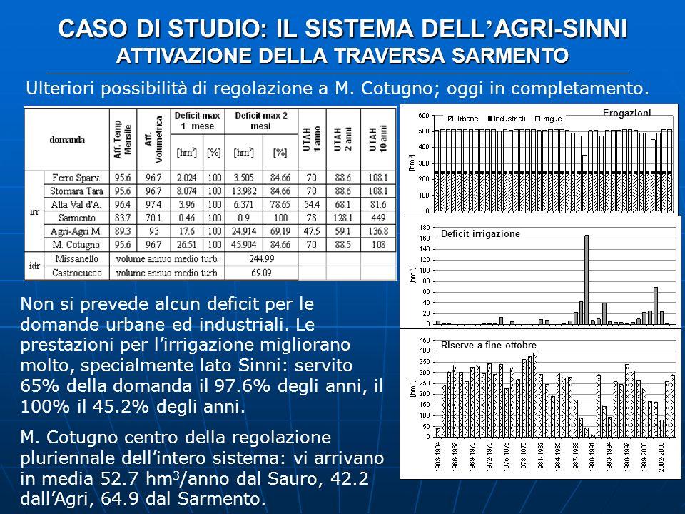 CASO DI STUDIO: IL SISTEMA DELL AGRI-SINNI ATTIVAZIONE DELLA TRAVERSA SARMENTO Ulteriori possibilità di regolazione a M. Cotugno; oggi in completament