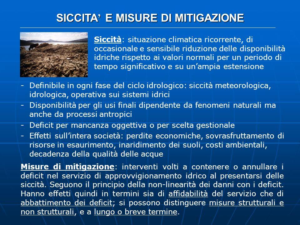 SICCITA E MISURE DI MITIGAZIONE -Definibile in ogni fase del ciclo idrologico: siccità meteorologica, idrologica, operativa sui sistemi idrici -Dispon