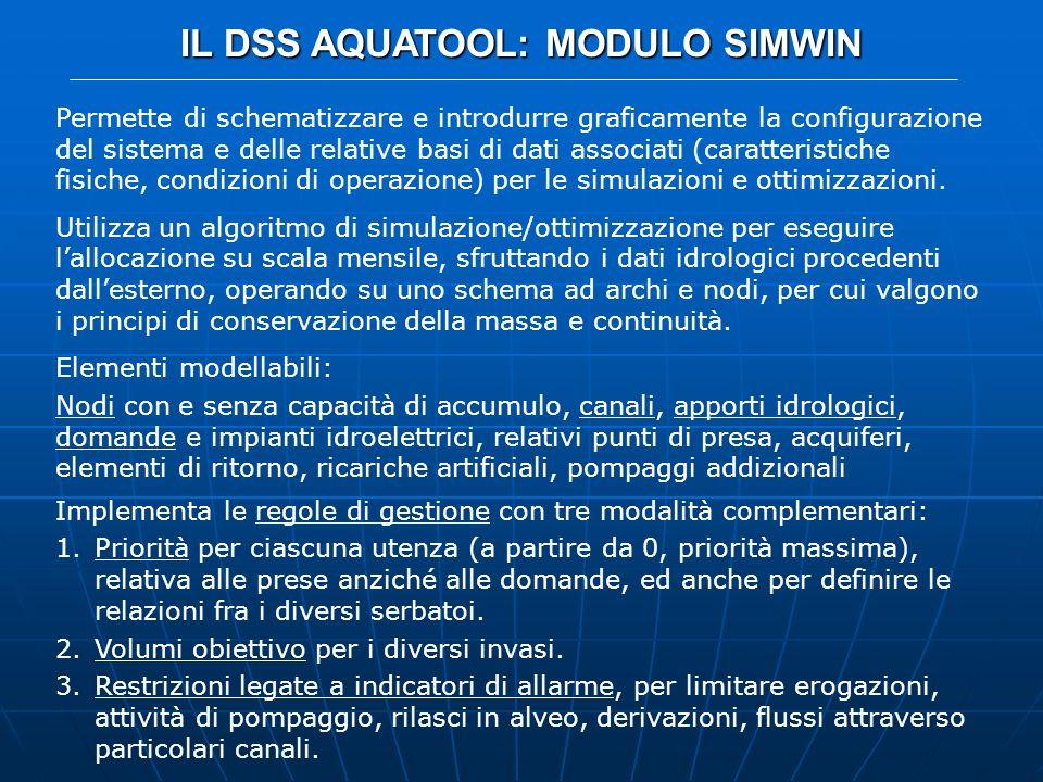 IL DSS AQUATOOL: MODULO SIMWIN Permette di schematizzare e introdurre graficamente la configurazione del sistema e delle relative basi di dati associa