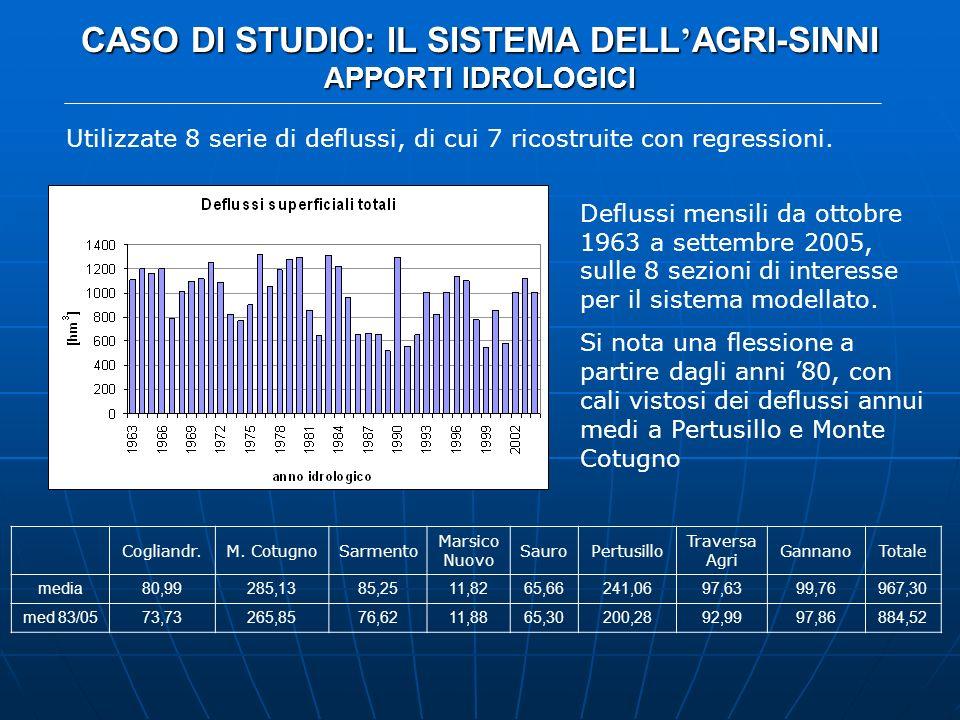 CASO DI STUDIO: IL SISTEMA DELL AGRI-SINNI APPORTI IDROLOGICI Utilizzate 8 serie di deflussi, di cui 7 ricostruite con regressioni. Cogliandr.M. Cotug