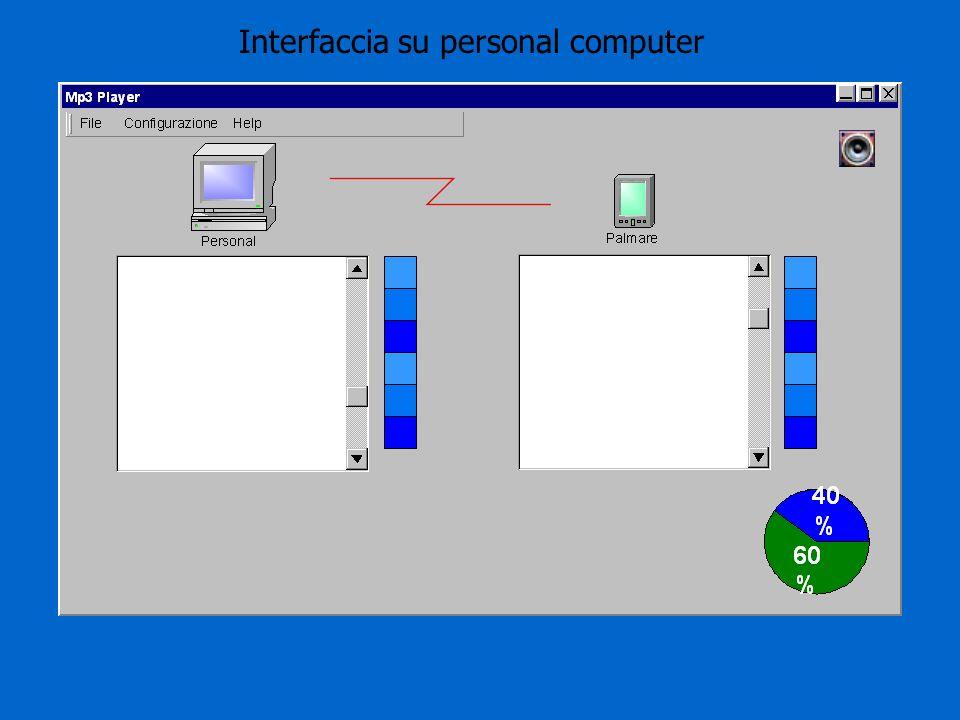 Brano in esecuzione MixerPlay List Slide show Scorrimento immagini (da realizzare in versione 4.0)