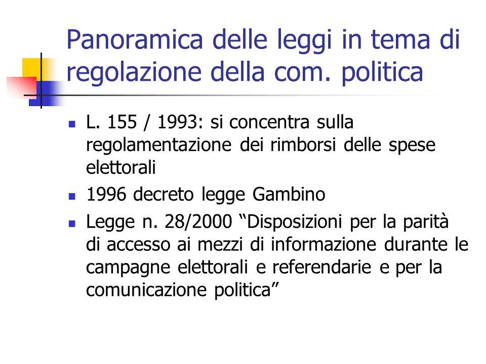 Panoramica delle leggi in tema di regolazione della com. politica L. 155 / 1993: si concentra sulla regolamentazione dei rimborsi delle spese elettora