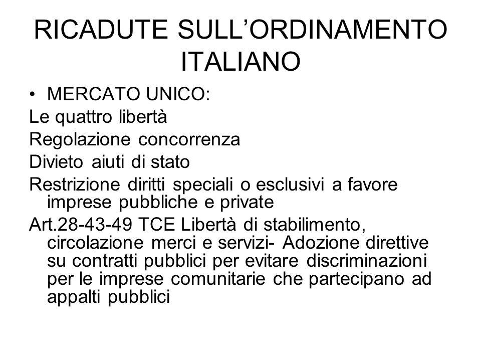 RICADUTE SULLORDINAMENTO ITALIANO MERCATO UNICO: Le quattro libertà Regolazione concorrenza Divieto aiuti di stato Restrizione diritti speciali o escl