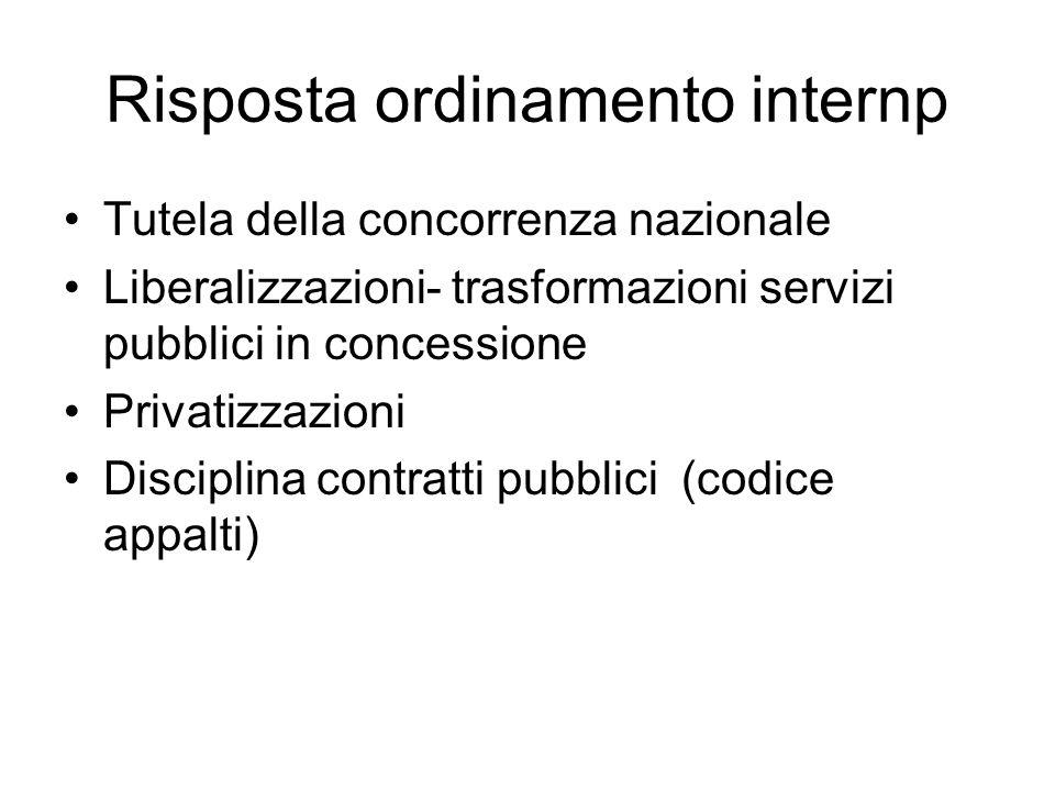 Risposta ordinamento internp Tutela della concorrenza nazionale Liberalizzazioni- trasformazioni servizi pubblici in concessione Privatizzazioni Disci