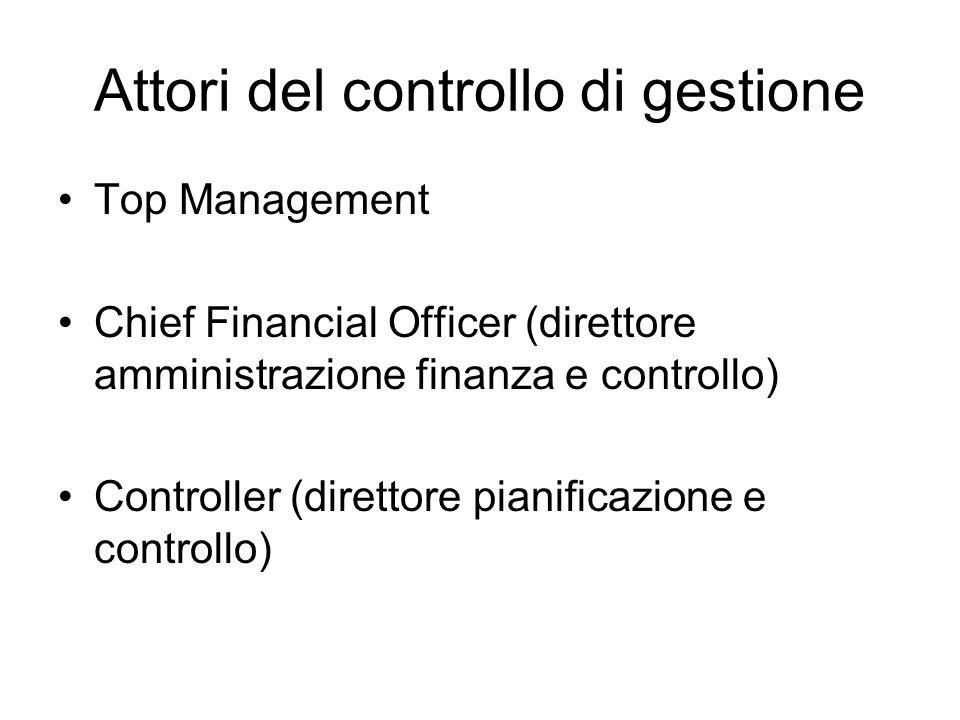 Attori del controllo di gestione Top Management Chief Financial Officer (direttore amministrazione finanza e controllo) Controller (direttore pianific