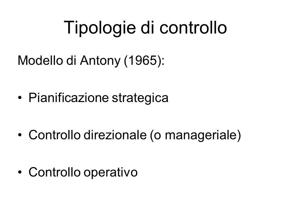 Tipologie di controllo Modello di Antony (1965): Pianificazione strategica Controllo direzionale (o manageriale) Controllo operativo