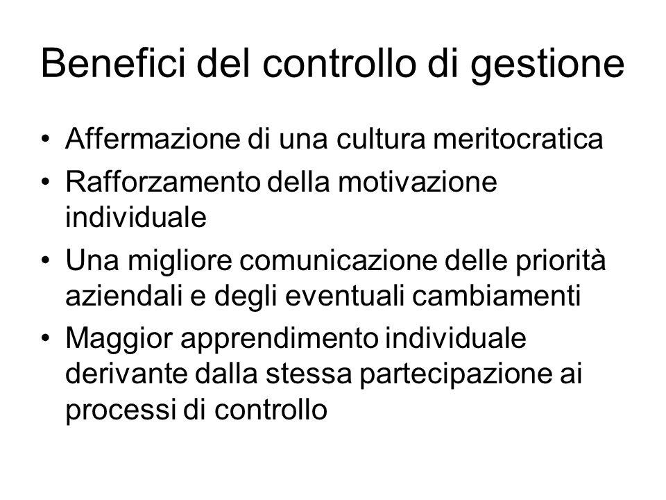Benefici del controllo di gestione Affermazione di una cultura meritocratica Rafforzamento della motivazione individuale Una migliore comunicazione de