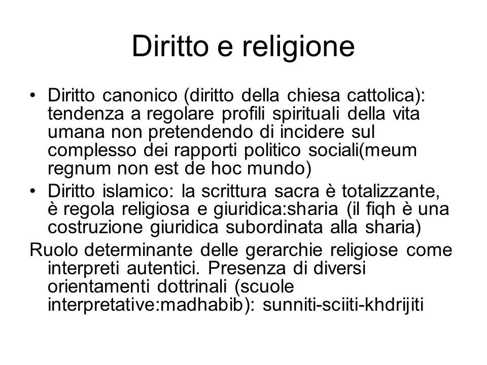 Diritto e religione Diritto canonico (diritto della chiesa cattolica): tendenza a regolare profili spirituali della vita umana non pretendendo di inci