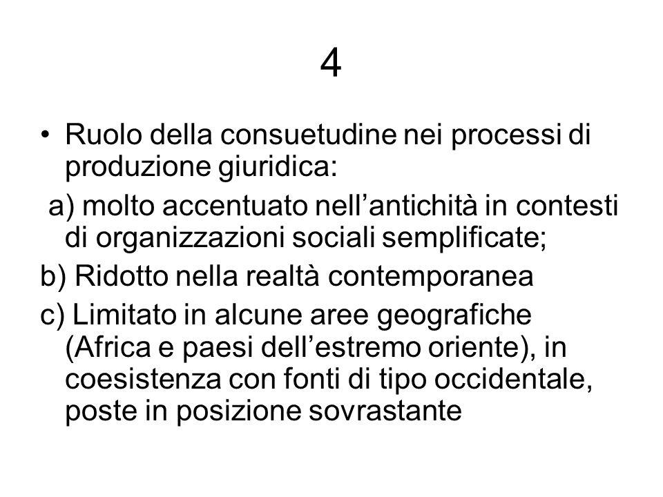 4 Ruolo della consuetudine nei processi di produzione giuridica: a) molto accentuato nellantichità in contesti di organizzazioni sociali semplificate;