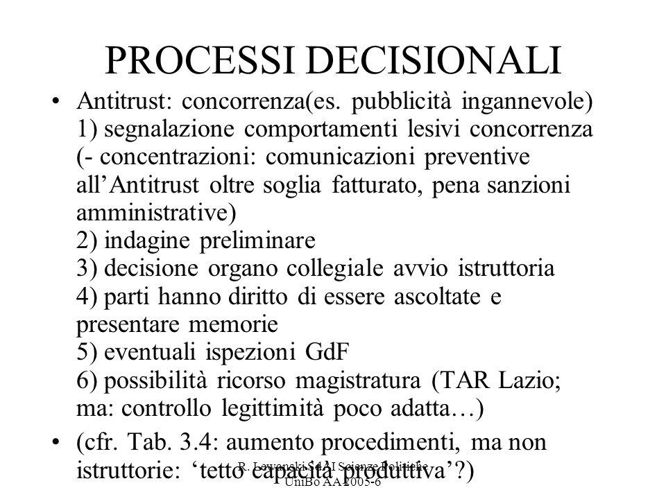 R. Lewanski SdAI Scienze Politiche UniBo AA 2005-6 PROCESSI DECISIONALI Antitrust: concorrenza(es. pubblicità ingannevole) 1) segnalazione comportamen