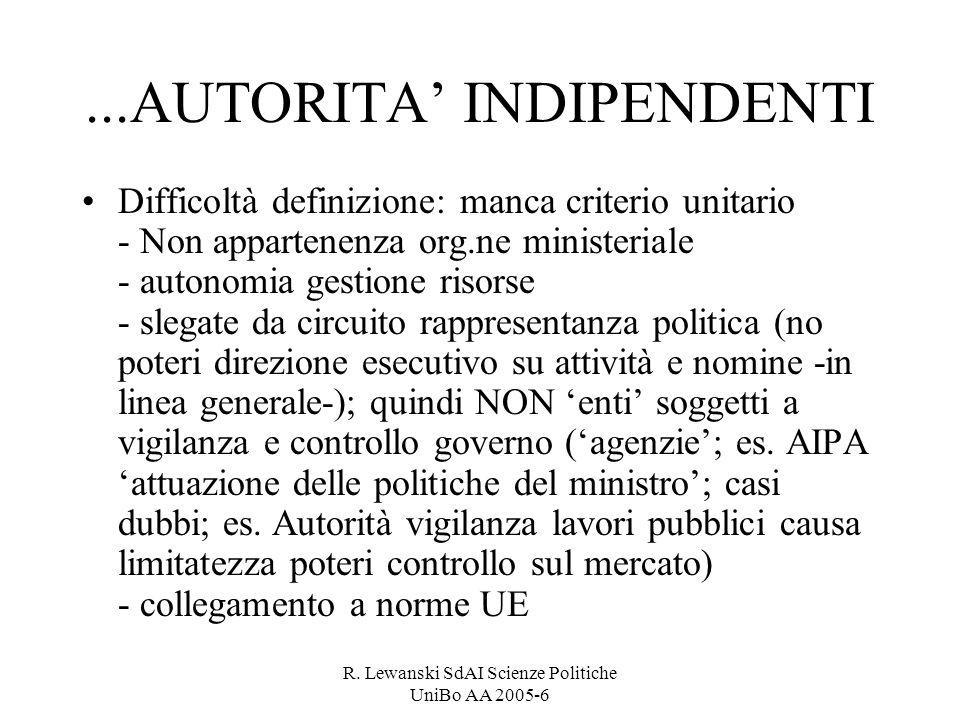 R. Lewanski SdAI Scienze Politiche UniBo AA 2005-6...AUTORITA INDIPENDENTI Difficoltà definizione: manca criterio unitario - Non appartenenza org.ne m