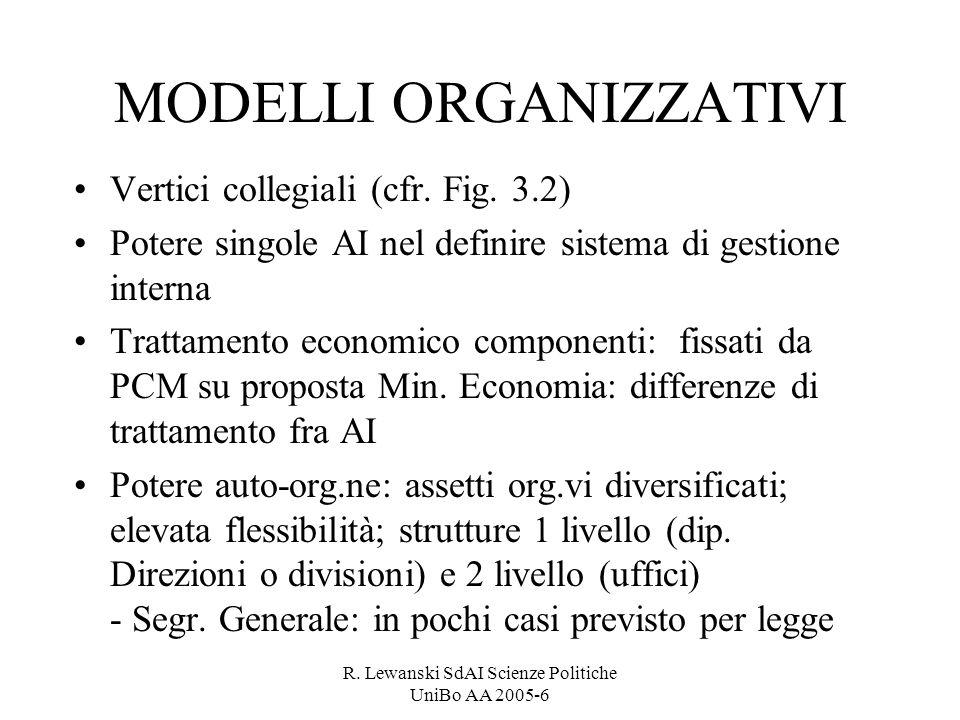 R. Lewanski SdAI Scienze Politiche UniBo AA 2005-6 MODELLI ORGANIZZATIVI Vertici collegiali (cfr. Fig. 3.2) Potere singole AI nel definire sistema di