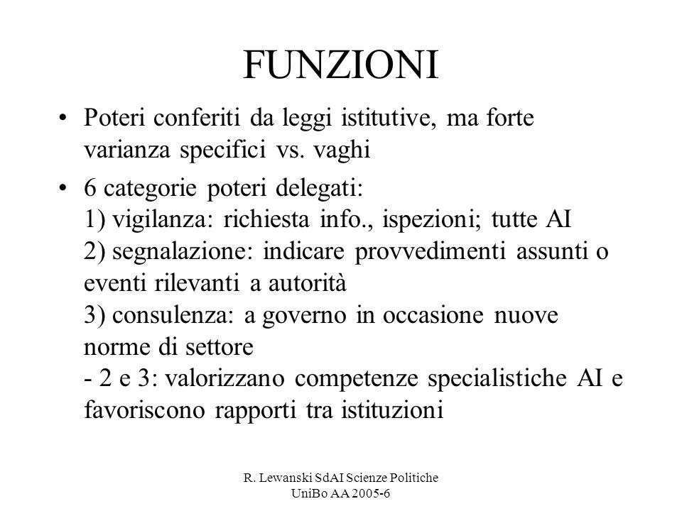 R. Lewanski SdAI Scienze Politiche UniBo AA 2005-6 FUNZIONI Poteri conferiti da leggi istitutive, ma forte varianza specifici vs. vaghi 6 categorie po