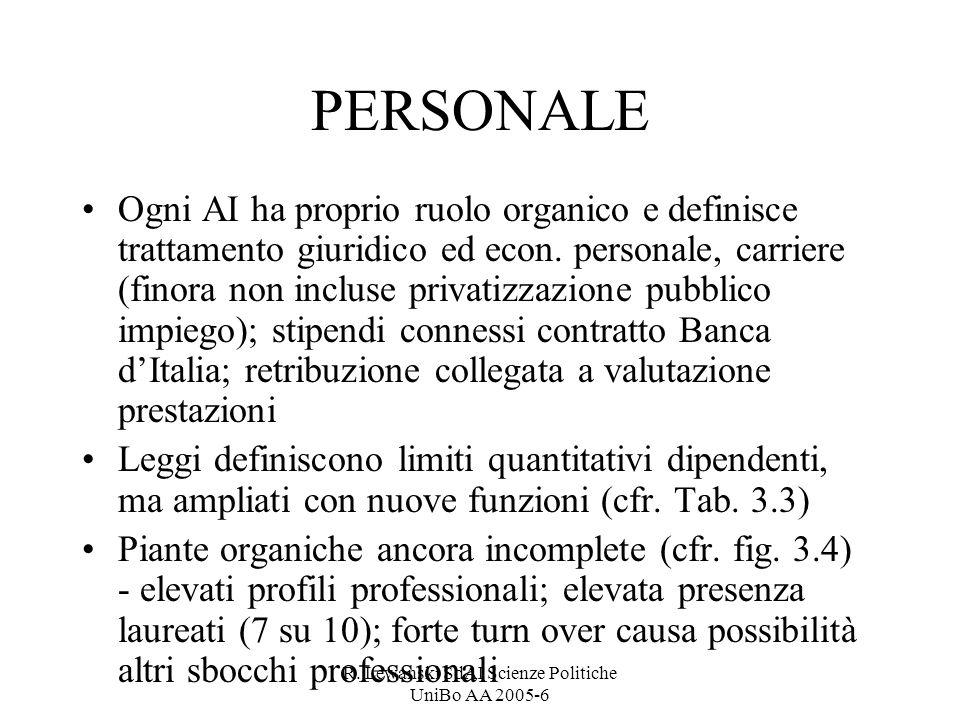 R. Lewanski SdAI Scienze Politiche UniBo AA 2005-6 PERSONALE Ogni AI ha proprio ruolo organico e definisce trattamento giuridico ed econ. personale, c