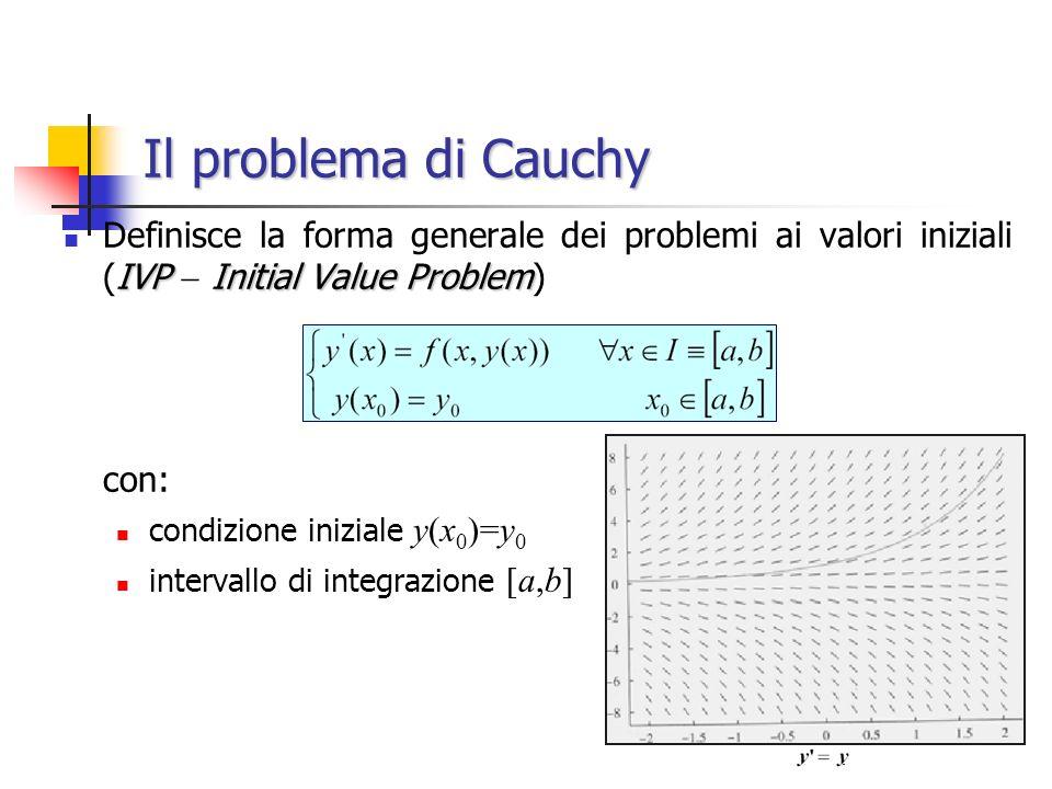 Il problema di Cauchy IVPInitial Value Problem Definisce la forma generale dei problemi ai valori iniziali (IVP Initial Value Problem) con: condizione iniziale y(x 0 )=y 0 intervallo di integrazione [a,b]