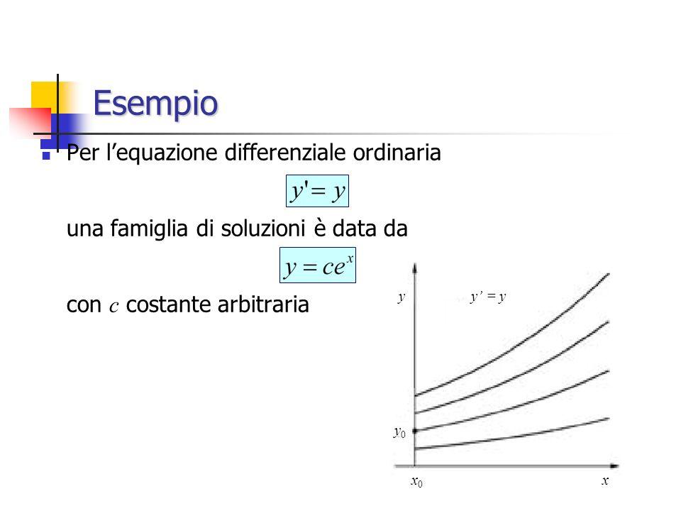 Runge Kutta del 2 ° ordine Vediamo come… La versione del secondo ordine della formula RK è dove Per determinare i valori di a 1, a 2, b, e c, si ricordi che la serie di Taylor che esprime y i+1 in termini di y i troncata al 2 o ordine, è data da con