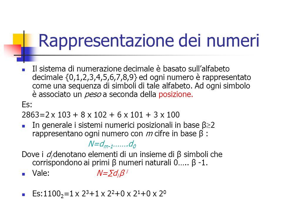 Rappresentazione dei numeri Il sistema di numerazione decimale è basato sullalfabeto decimale {0,1,2,3,4,5,6,7,8,9} ed ogni numero è rappresentato come una sequenza di simboli di tale alfabeto.