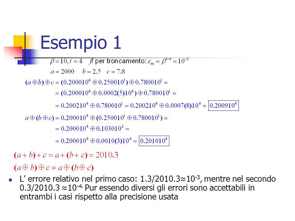 Esempio 1 L errore relativo nel primo caso: 1.3/2010.310 -3, mentre nel secondo 0.3/2010.3 10 -4.
