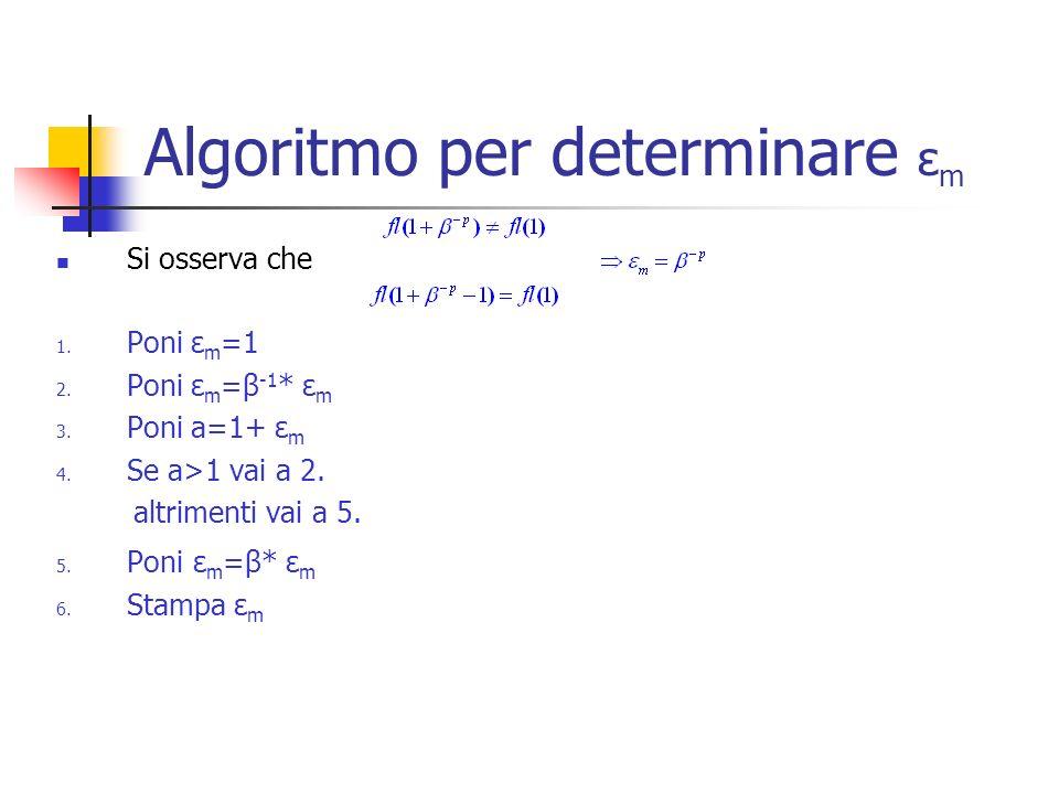 Algoritmo per determinare ε m Si osserva che 1. Poni ε m =1 2.
