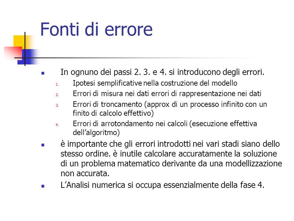 Fonti di errore I dati x sono affetti da errore (di misura o di rappresentazione dovuta al calcolatore) δx (errore inerente A) Anziché calcolare f si calcola una sua approssimazione g (# finito di passi) (errore analitico o di troncamento B) Il calcolo di g viene effettuato con lesecuzione di uno specifico algoritmo su un calcolatore (precisione finita) ottenendo una approssimazione ĝ (errore algoritmico C)