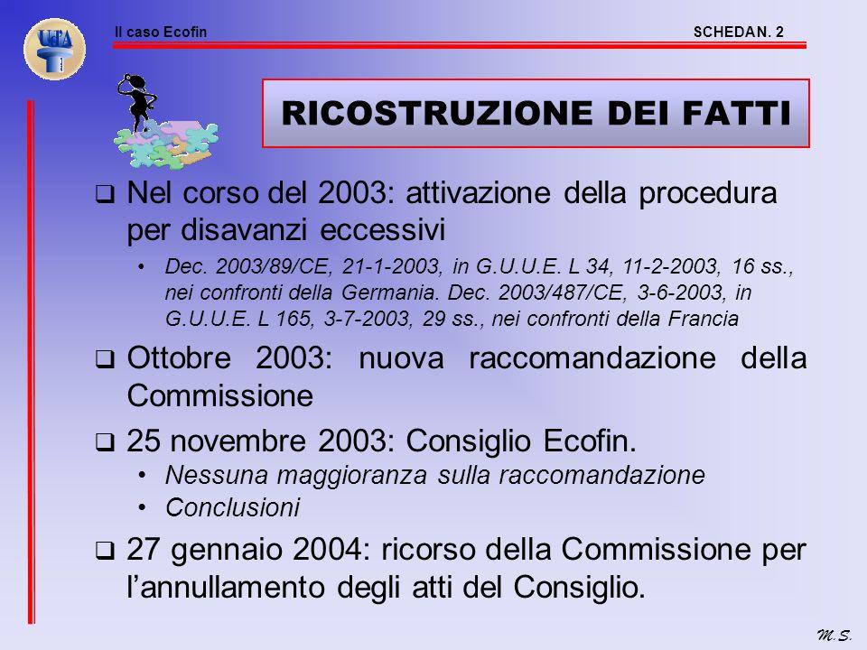 Il caso EcofinSCHEDA N. 1 M.S. IL CASO ECOFIN Gli equilibri della Corte tra tensioni politiche, costituzione economica europea e soluzioni procedurali