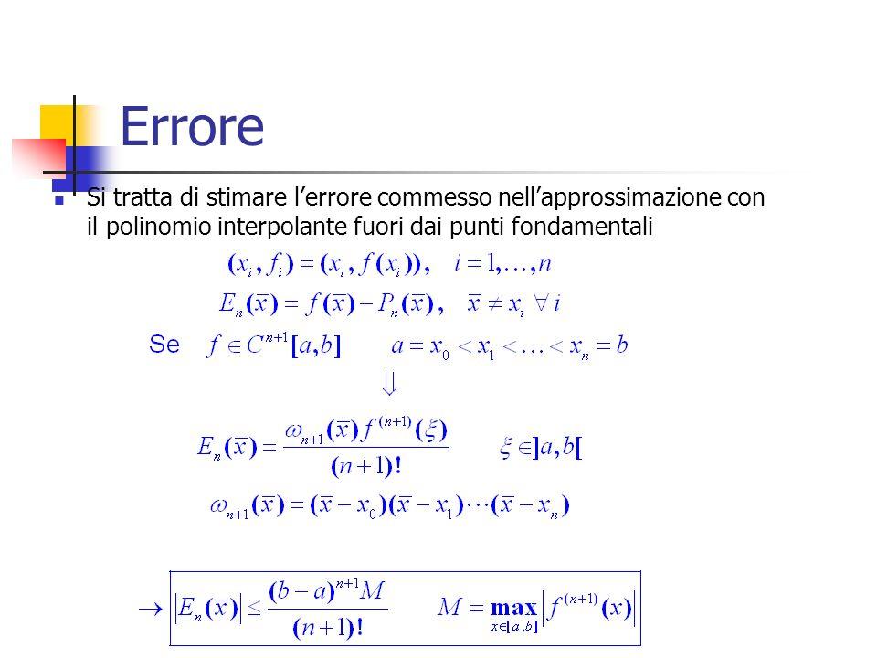 Errore Si tratta di stimare lerrore commesso nellapprossimazione con il polinomio interpolante fuori dai punti fondamentali